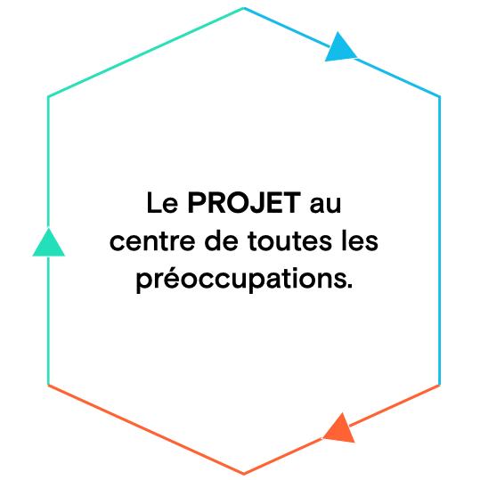 projet-fleches